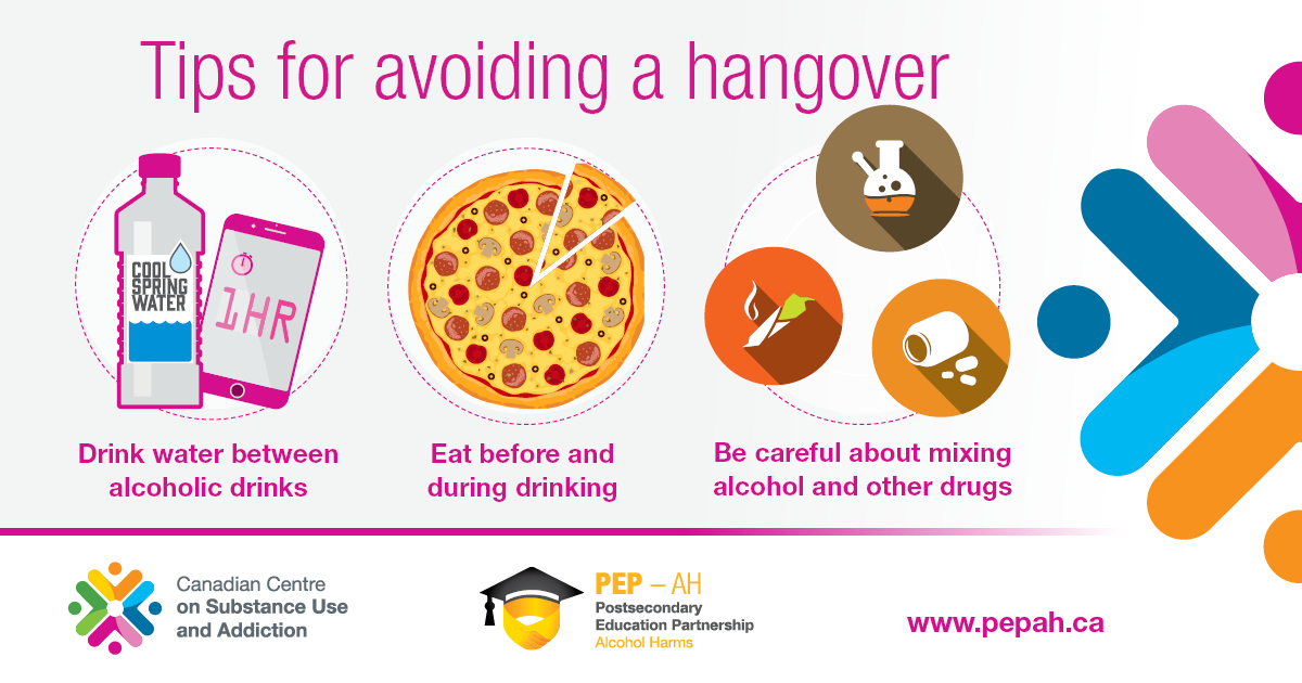 Tips for avoiding a hangover: Drink water between alcoholic drinks; eat before and during drinking; be careful about mixing alcohol and other drugs.
