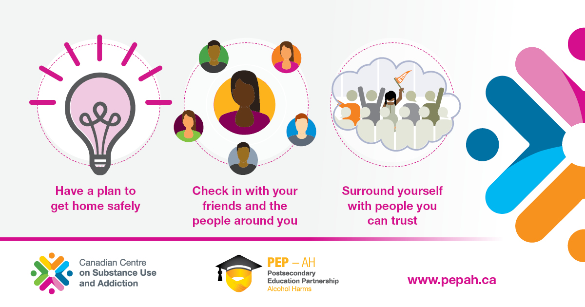 Have a plan to get home safely; check in with friends and those around you; and surround yourself with trustworthy people.